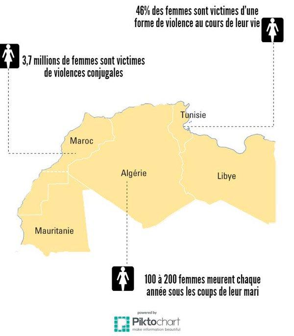 maghreb_violence_conjugale-1